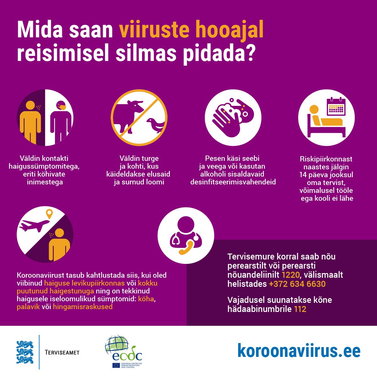 https://www.terviseamet.ee/sites/default/files/Nakkushaigused/Juhendid/COVID-19/mida_saan_viiruste_perioodil_reisimisel_silmas_pidada.est.png